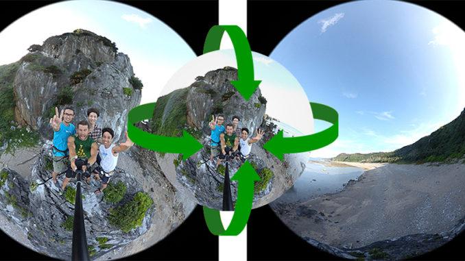 Casio 360° Grad Ansicht