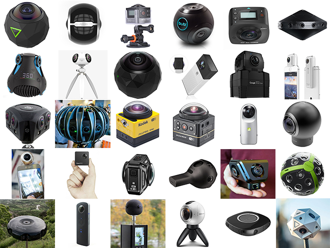 Übersicht 360 Grad Kameras - gestern, heute und morgen